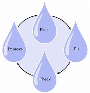 Taking Care Of Your Drinking Water  A Guide For Members Of