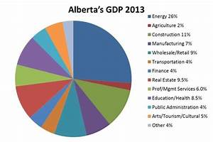 Diversifying Alberta's economy away from oil won't be easy ...