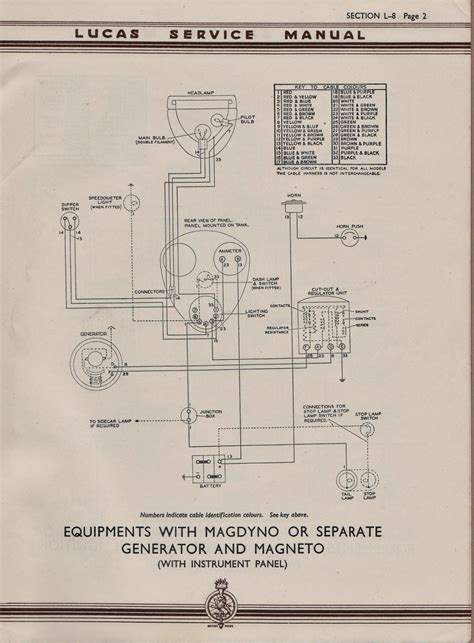 Wiring Diagram by Technical Information