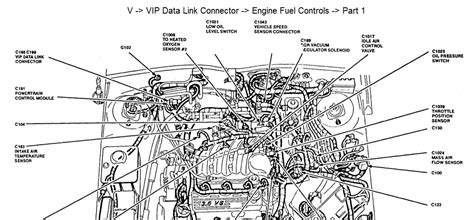 Check Engine Light Transmission Problems Also Have