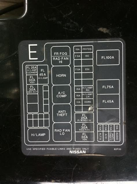 S14 Fuse Box On Side Of by S15 Fuse Box Diagram Fuse Box And Wiring Diagram