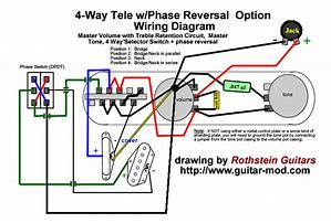 Hd wallpapers wiring diagram fender baja mobile31design hd wallpapers wiring diagram fender baja asfbconference2016 Choice Image