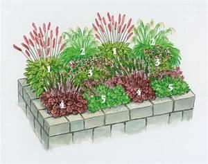 Blumenbeete Zum Nachpflanzen : schattige pl tze im garten 3 ideen zum nachpflanzen staudenbeet pinterest garten ~ Yasmunasinghe.com Haus und Dekorationen