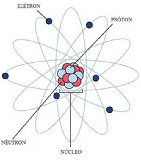 Átomo - Modelos Atômicos - Química - InfoEscola