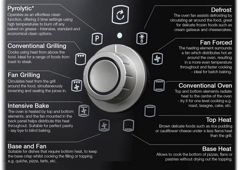 build in oven the belling oven functions