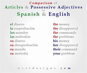 English, Spanish and The o'jays on Pinterest