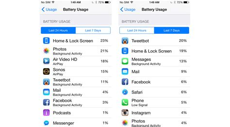 iphone usage here s how the new battery usage monitor works in ios 8