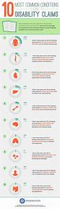 Best 25+ Social security ideas on Pinterest | Social ...