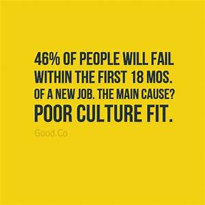 FACT: 46% of people will fail within the first 18 months ...