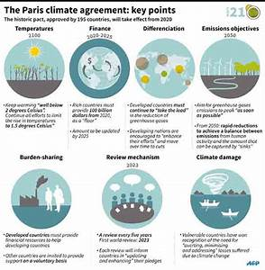Key points of the Paris climate agreement 丨 Editor's Pick ...
