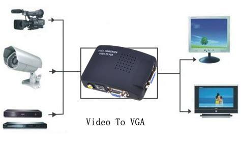 Av Tv S-video Rca Composite To Vga Pc Monitor Converter