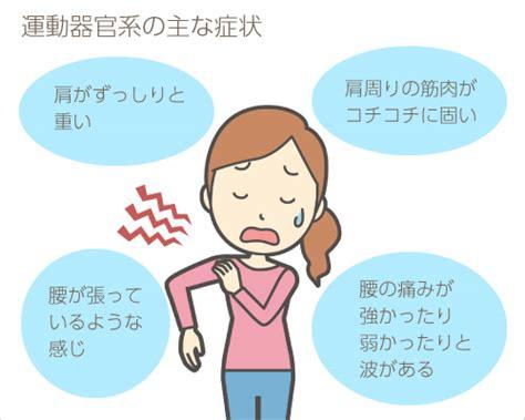 更年期 障害 胸 の 痛み