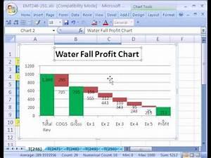 Excel Magic Trick 246 Waterfall Profit Chart Create An