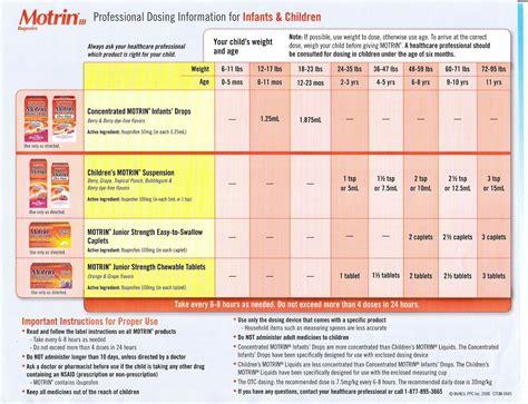 motrin infants  weight  stuff motrin dosage chart tylenol dosage chart tylenol dosage