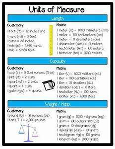 Metric Unit Conversion Chart Pdf Units Of Measure Poster On Conversions By Valuable Visuals
