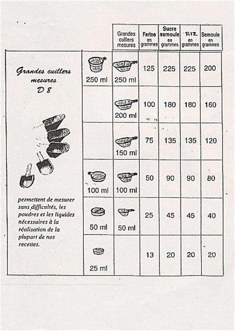convertisseur mesures cuisine convertisseur de mesures cuisine cr astyl 39 id es les