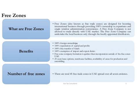zones vat uae trade designated applicability