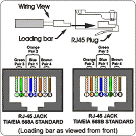 Rj45 Wiring Diagram Cat5 Cat 5 Cable by Assemble Category 5e 6 Flat Wire Cat5e