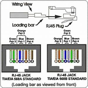Assemble Category 5e  6 Super Flat Plug Wire Cat5e