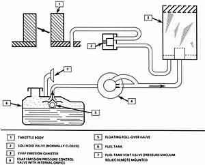 85 Toyota Pickup Vacuum Diagram