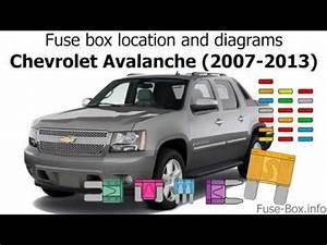 2007 Avalanche Fuse Box Diagram : fuse box location and diagrams chevrolet avalanche 2007 ~ A.2002-acura-tl-radio.info Haus und Dekorationen