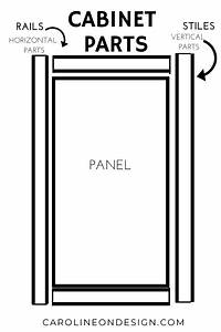 A Guide To Cabinet Hardware Placement