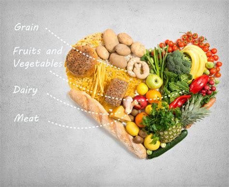 Dieta rina - osteochondróza