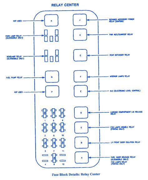 pontiac aztek  main relay fuse boxblock circuit