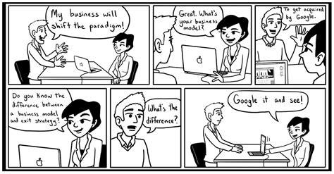 Entrepreneur Dysfunctions In Cartoons Paradigm Shift