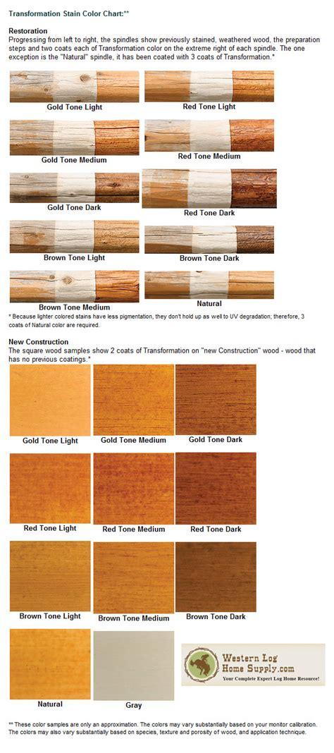 log chinking  caulking color charts chinking  log sealant faqs