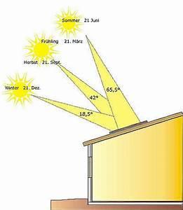 Erwärmung Wasser Berechnen : stagnation in thermischen solaranlagen ~ Themetempest.com Abrechnung