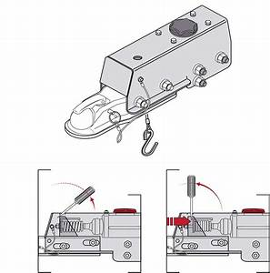How To Replace A Boat Trailer Surge Brake Actuator Coupler