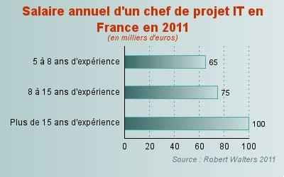 salaire d un chef de cuisine chef de projet it une augmentation moyenne de 5 000 euros