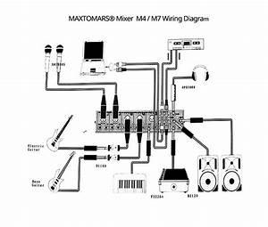 Maxtomars M7 7