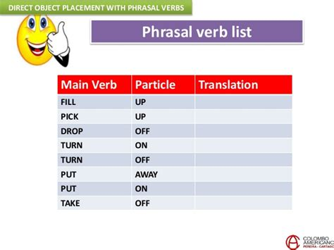 C9 U4 Project Direct Object Placement With Phrasal Verbs
