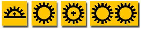 les symboles du papier peint