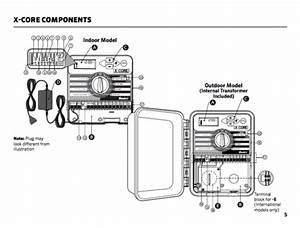 Hunter X-core Owners Manual - Zofti