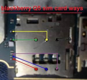 Blackberry Q5 Simcard Not Detect Problem