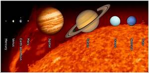 Solar System Scale Diagram - Pics about space