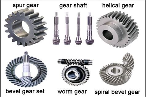 Bevel Gears/spur Gears/gear Sets/spiral Bevel Gear, View