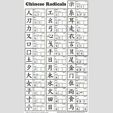 Chinese Worksheets  Lingling Chinese