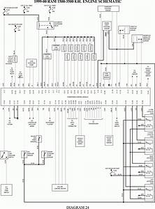 2002 Dodge Ram 1500 Trailer Wiring Diagram