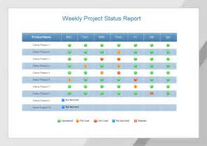 Project Reports Templates by Weekly Project Status Report Templates