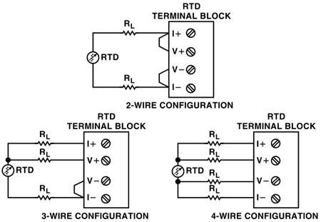 rosemount wiring diagram auto electrical wiring diagram