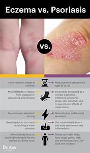 1270 best Skincare & Esthetics images on Pinterest