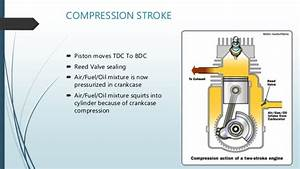 2 Stroke Petrol Engine