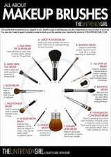 All Types Of Brushes For Makeup Pictures