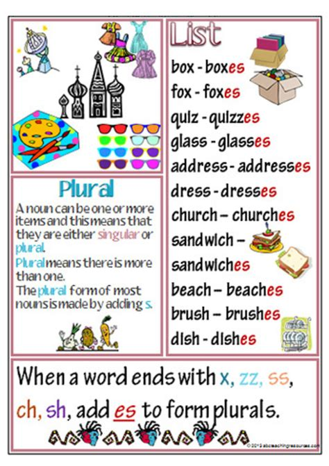 Words Ending In X, Zz, Ss, Ch, Sh  Spelling Rule  Chart Abc Teaching Resources
