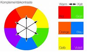 Komplementärfarbe Zu Blau : violett farbe hintergrund farbwirkung ~ Watch28wear.com Haus und Dekorationen