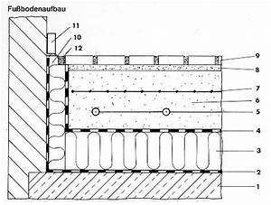 Estrich Dicke Fußbodenheizung : fu bodenaufbau estrich schwimmender estrich bodenaufbau ~ Lizthompson.info Haus und Dekorationen